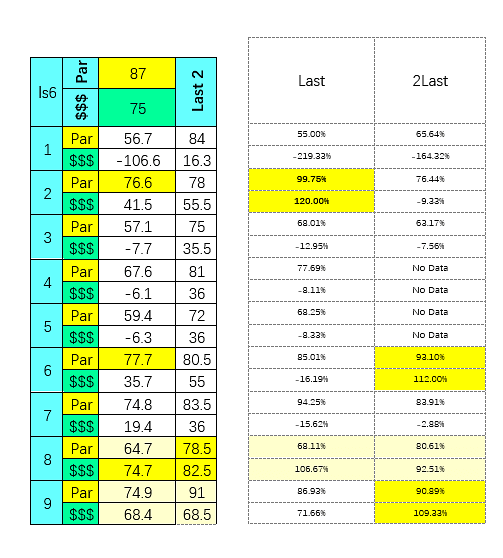 SmartCap analysis of the 6th at Lone Star Park on 6/14/2020