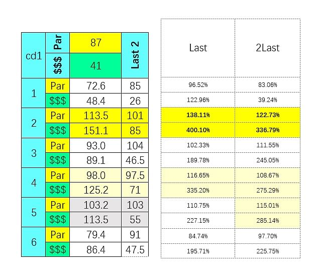 SmartCap analysis of the 1st at Churchill Downs on 6/21/2020