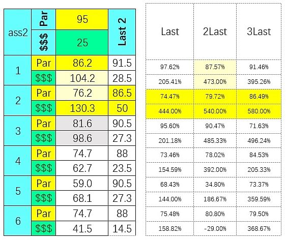 SmartCap analysis of the 2nd at Assiniboia Downs on 6/10/2020
