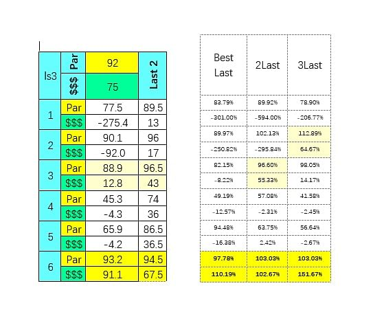 SmartCap analysis of the 3rd at Lone Star Park on 6/14/2020