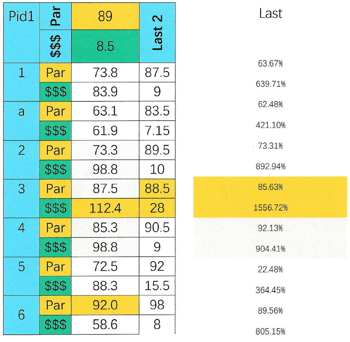SmartCap analysis of the 1st at Presque Isle Downs on 7/27/2020
