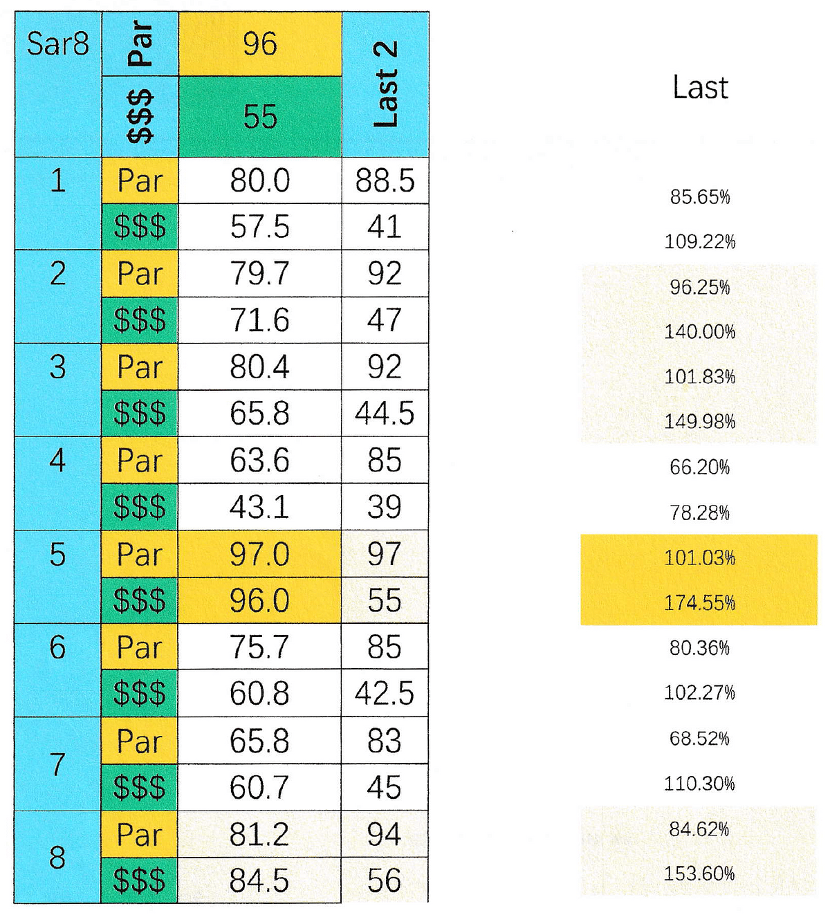 SmartCap analysis of the 8th at Saratoga