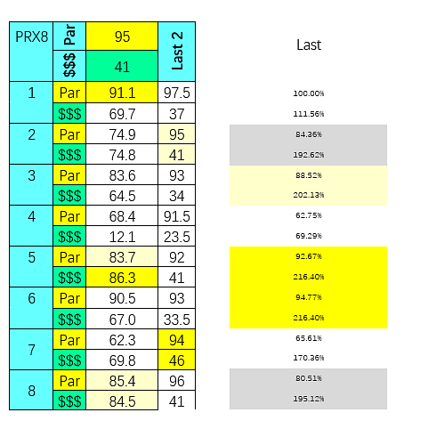 SmartCap analysis of the 8th at Parx