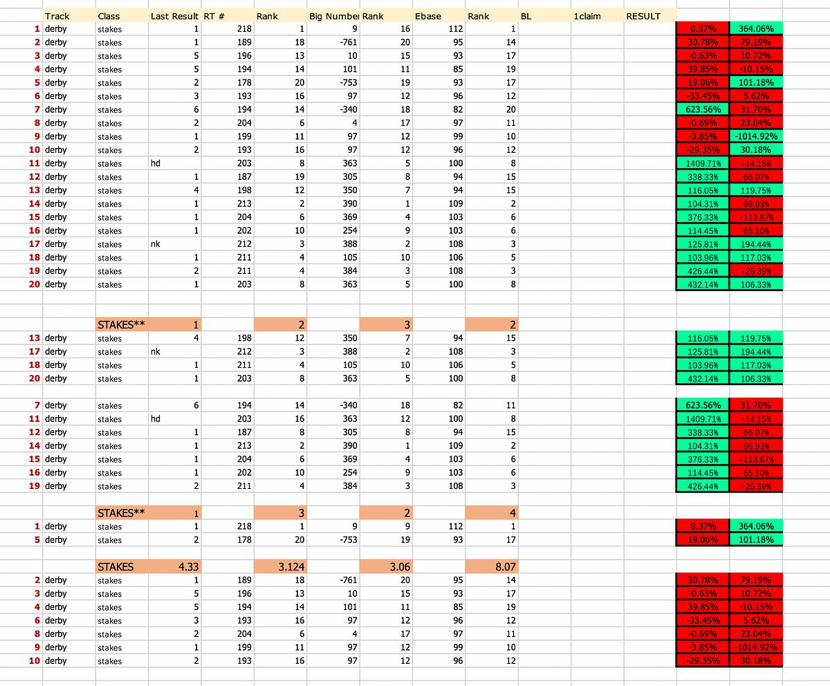 RT's Derby spreadsheet.