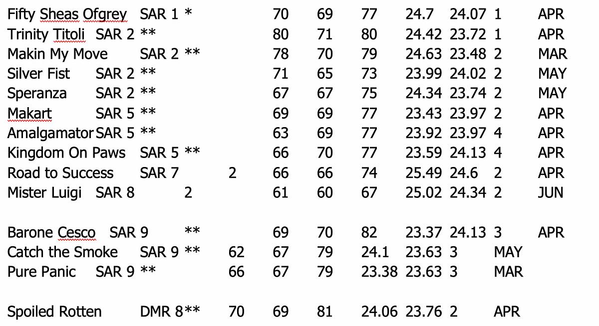 Breeze figures 2