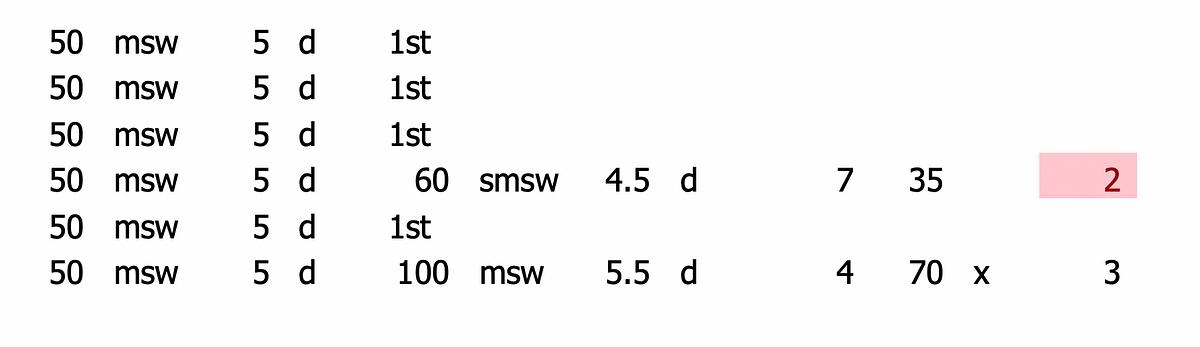 An RT racing spreadsheet.