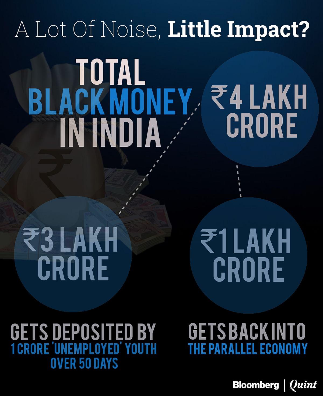 Dear PM Modi, Demonetisation 'Brahmastra' Could Have Spared The Poor