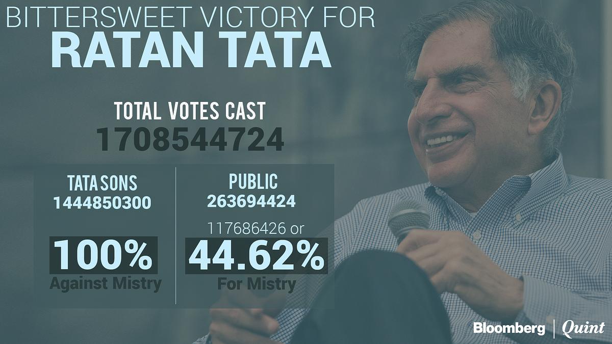 Bittersweet Victory For Ratan Tata At TCS Shareholder Meet