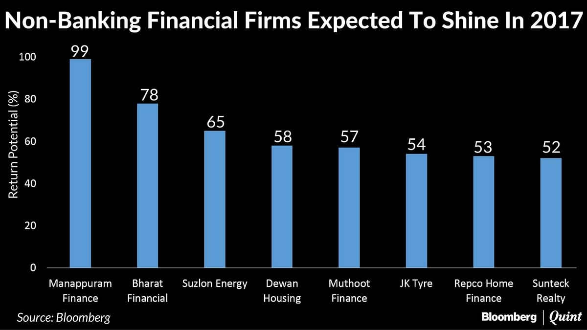 Expect A Good Run For Non-Banking Financial Firms In 2017