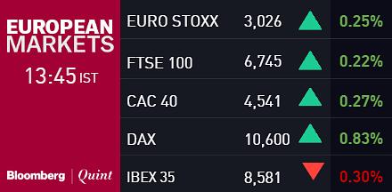 Sensex, Nifty Snap 2-Day Losing Streak On Strong European Trade