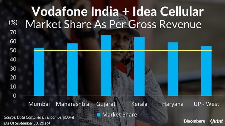 Vodafone In Merger Talks With Idea Cellular