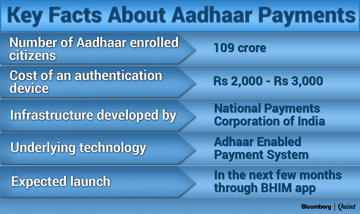 The Dangers Of Aadhaar-Based Payments That No One Is Talking About