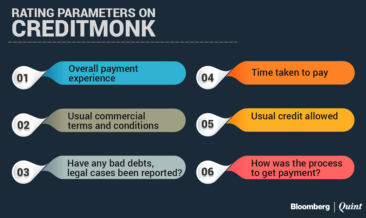 Fintech Tracker: Can CreditMonk Make User Reviews Relevant To Small Business?
