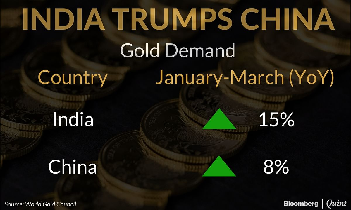 Gold Demand In India Grows At Twice The Pace Of China
