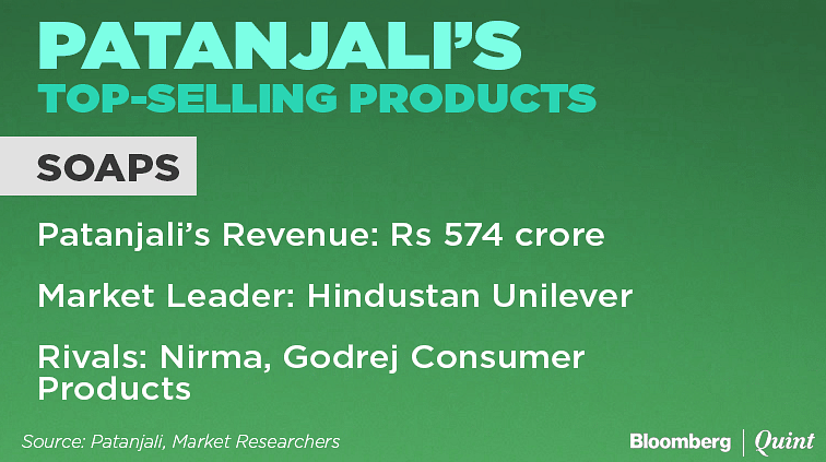 Products That Helped Patanjali Become India's No. 2 Consumer Goods Maker