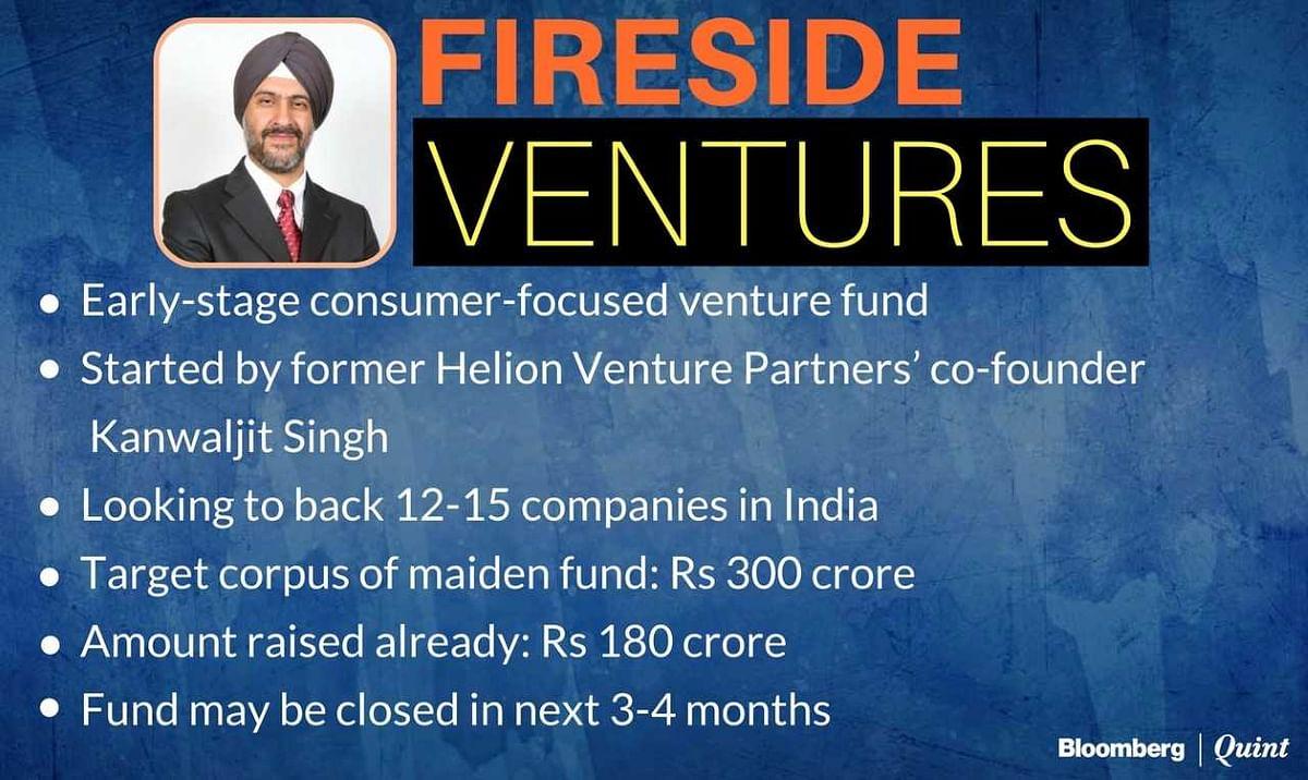 Paper Boat Investor Eyes Bigger Slice Of India's Consumer Goods Pie
