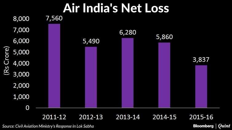 Air India Divestment Set In Motion