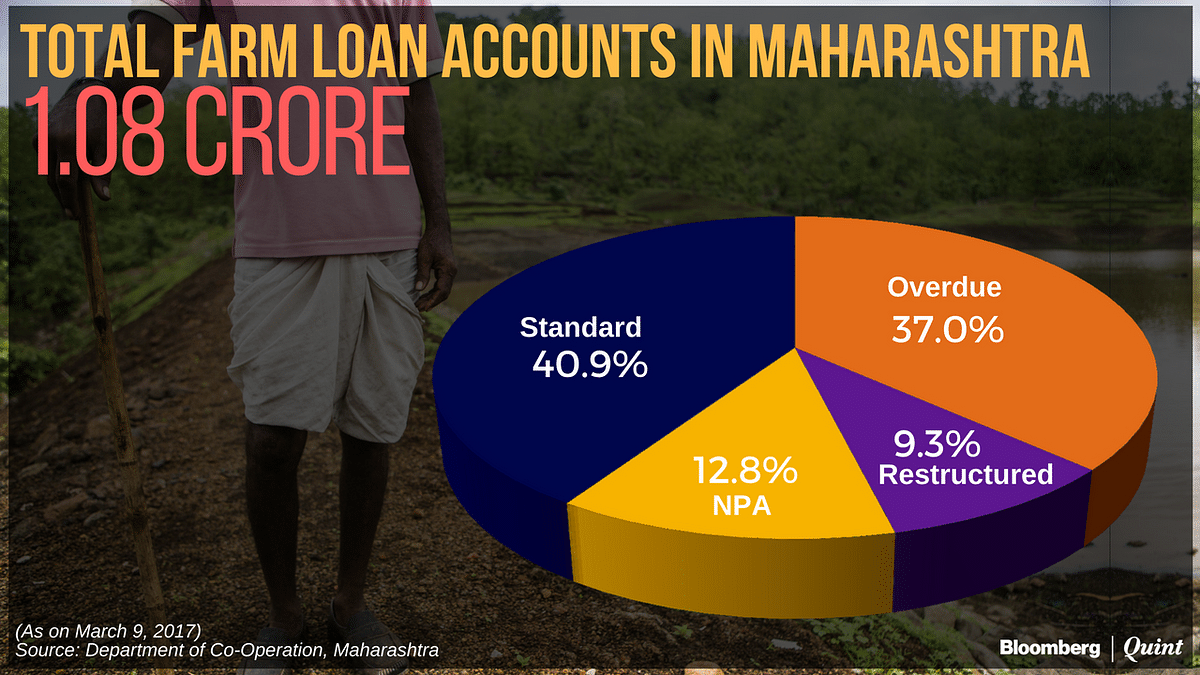 In Charts: Maharashtra's Farm Loan Crisis Worse Than It Appears