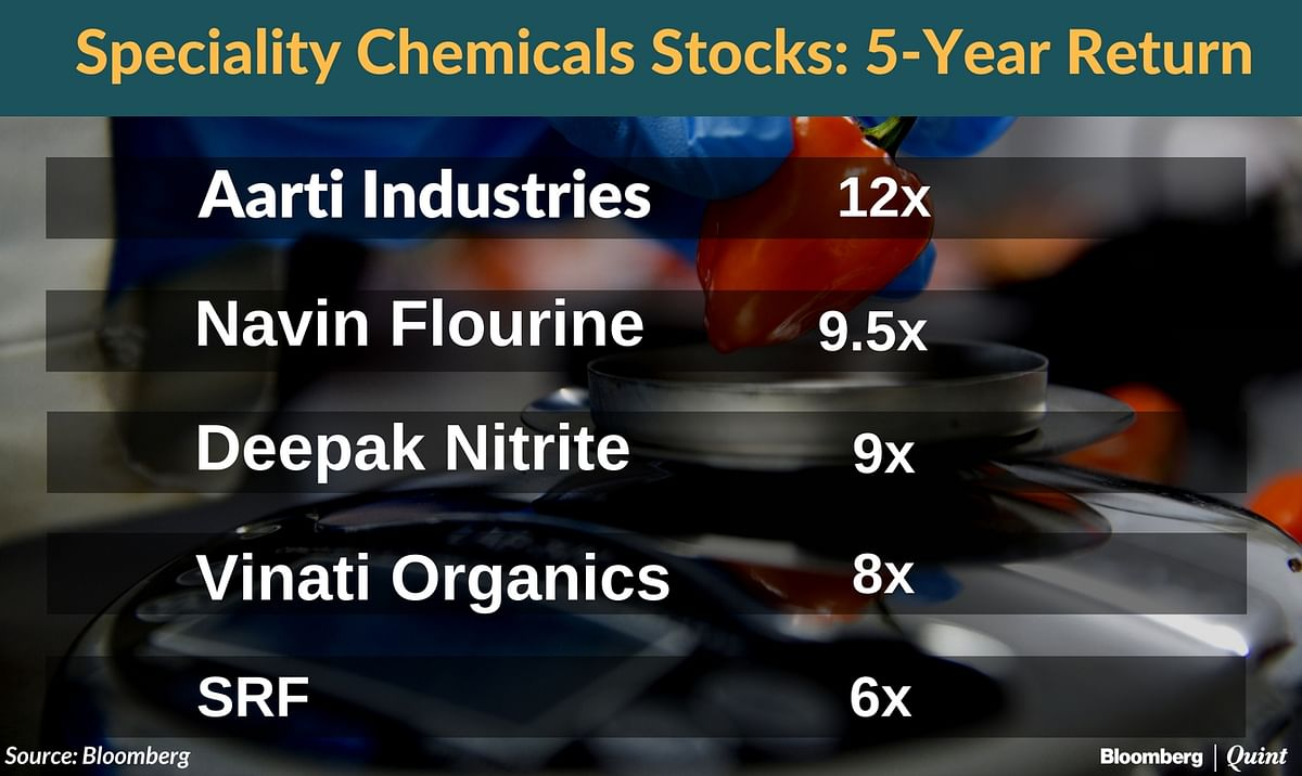 Speciality Chemicals: The Back-Benchers, Moving Ahead