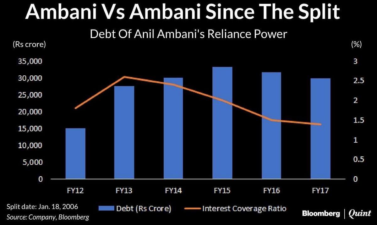 Ambani Vs Ambani: Life After The Split
