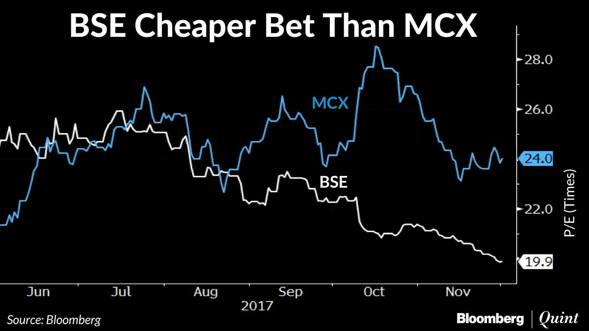 BSE Higher On Growth Yet Cheaper Than MCX