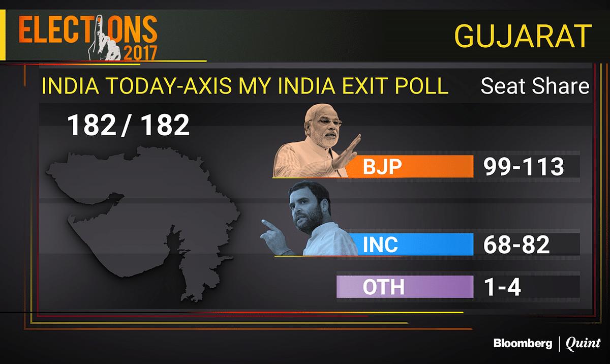 Exit Polls: BJP Seen Retaining Gujarat And Winning Himachal
