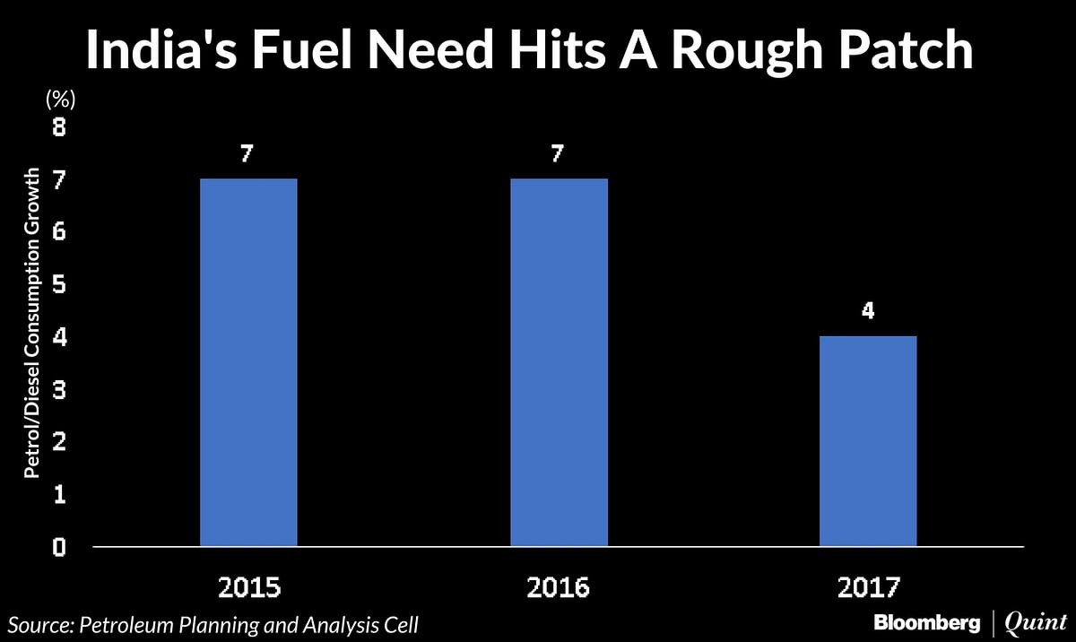 Why The Oil Price Rise Isn't Pinching You More