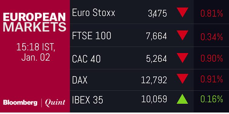 Nifty Settles Below 10,450; SBI, Axis Bank Among Top Losers