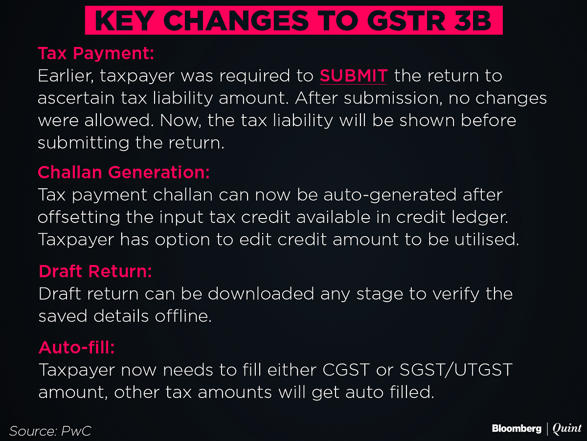 Changes to GSTR 3B as analysed by PWC