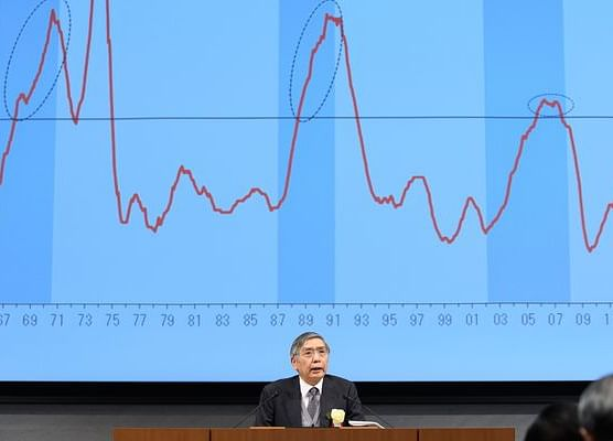 Kuroda's Long-Sought Wage Inflation Is Slowly Coming Into View