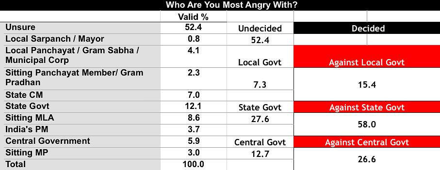 Decoding Karnataka Verdict: Siddaramaiah, Not Congress, Was a Hero