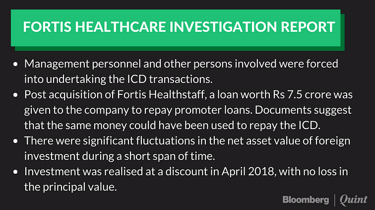 Fortis' Loss Widens On Write-Offs Related To Singh Brothers