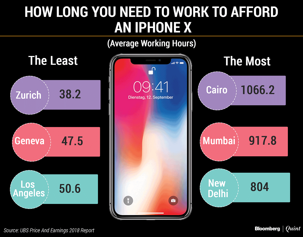 Mumbaikars Work The Longest Hours In The World, Shows UBS Study