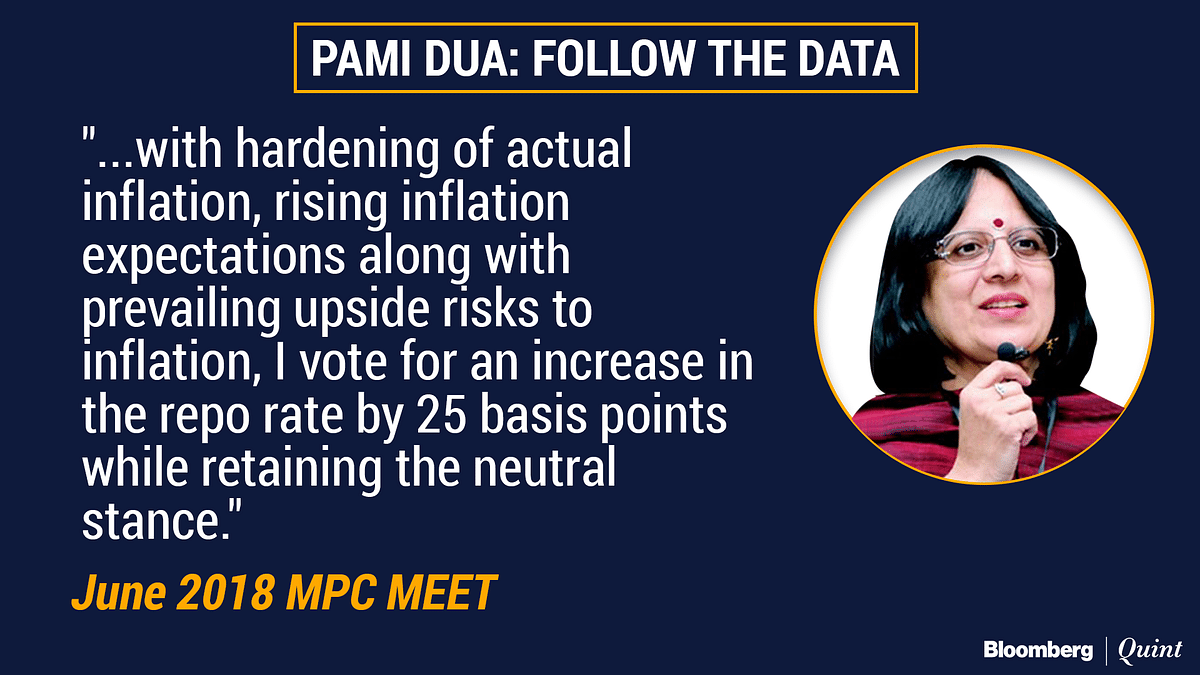 Understanding The Men And Women Of India's Monetary Policy Committee