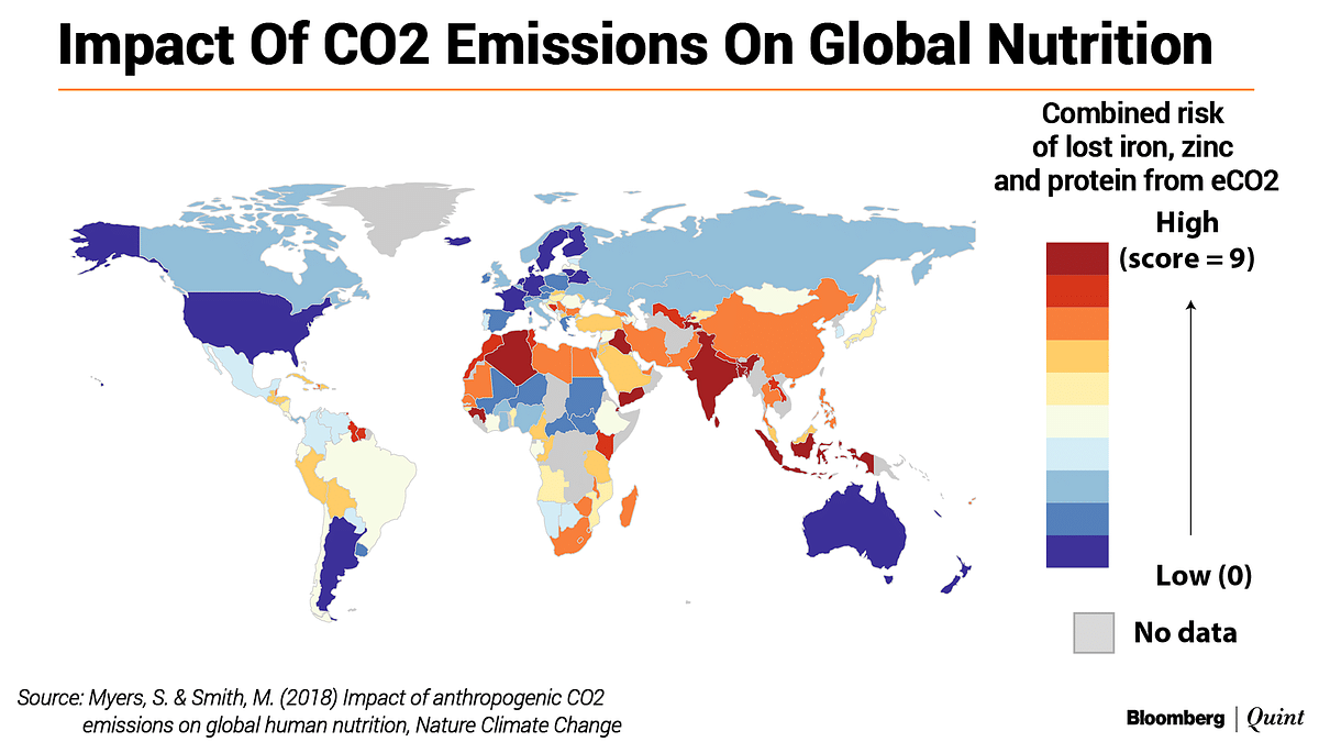 Indians Are Most Vulnerable To Nutrient Deficiency As CO2 Levels Rise