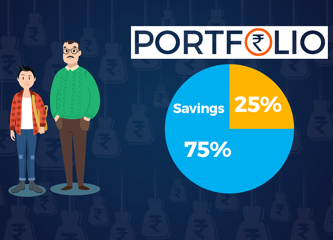 BQPortfolio: Retirement Planning For The Man Who Saves 75% Of His Income