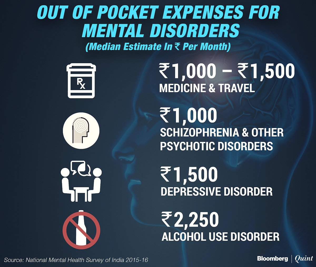 Mental Health Insurance: India Breaks A Taboo But Is That Enough?