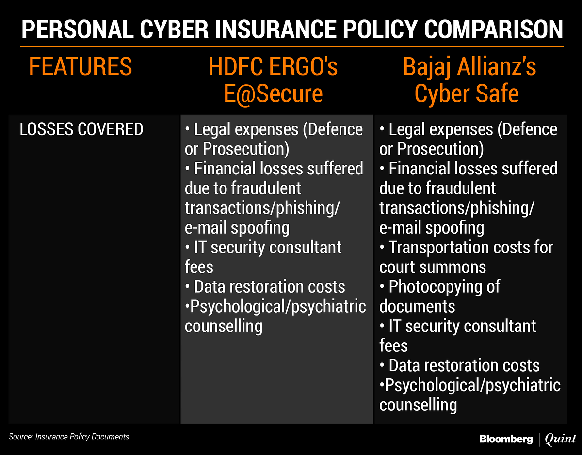 Will Personal Cyber Insurance Cover Phishing, Hacking And Stalking?