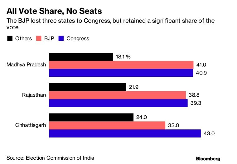India Prepares For Mammoth 2019 Election