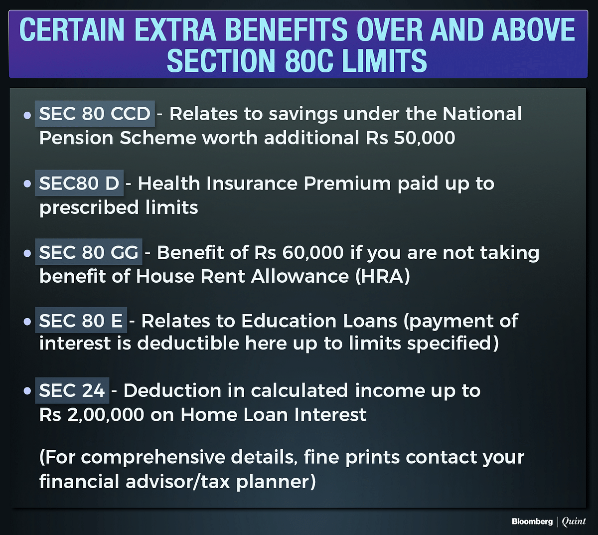 BQ Explains: All You Need To Know About Personal Income Tax