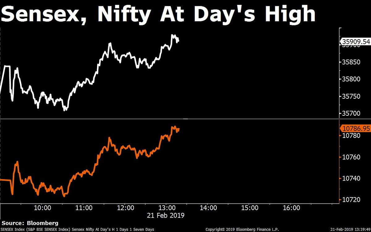 Sensex, Nifty Clock Best Two-Day Rally In Nearly Three Weeks