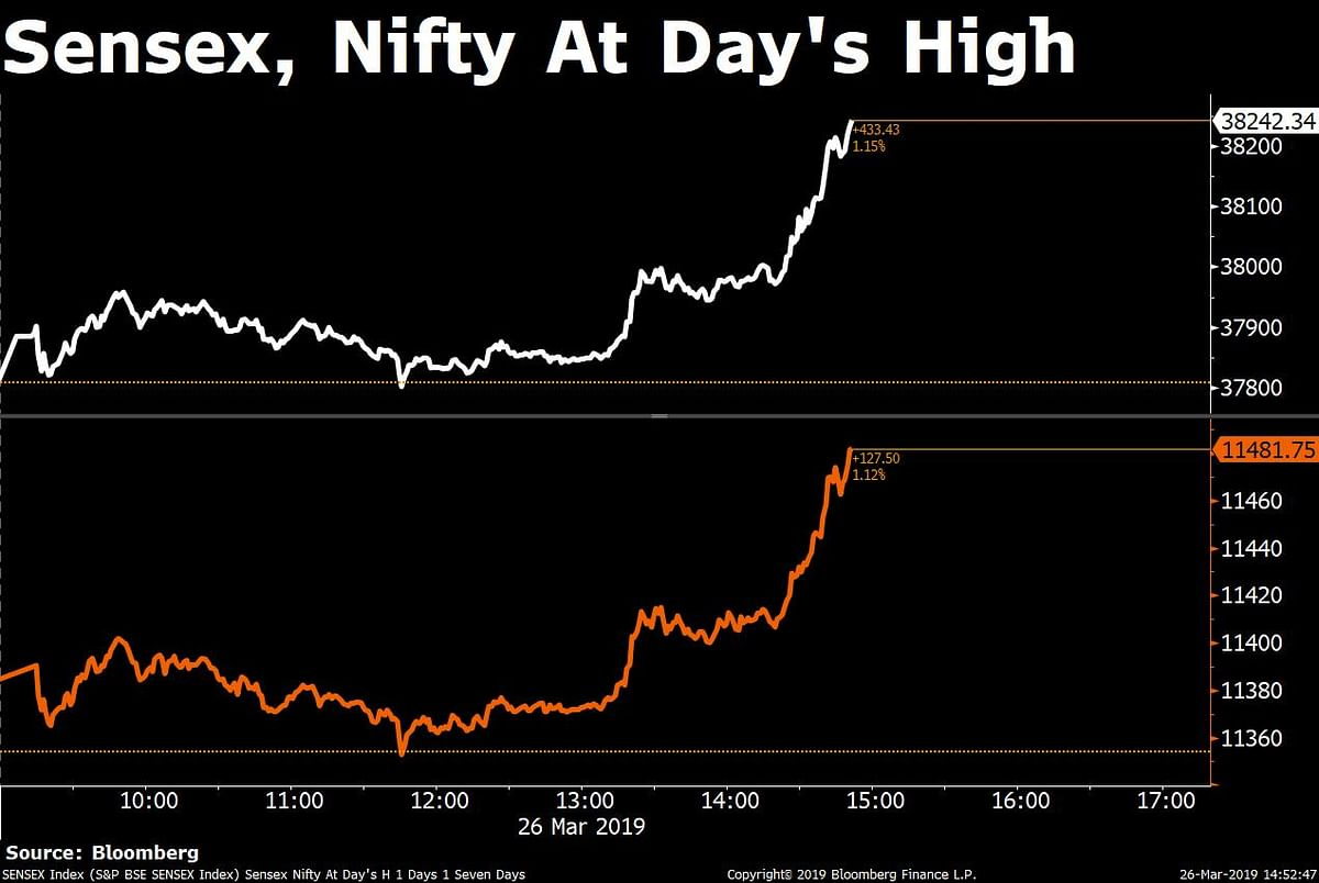 Last Hour Rally Helps Sensex, Nifty Erase Most Of Last Two Days' Losses