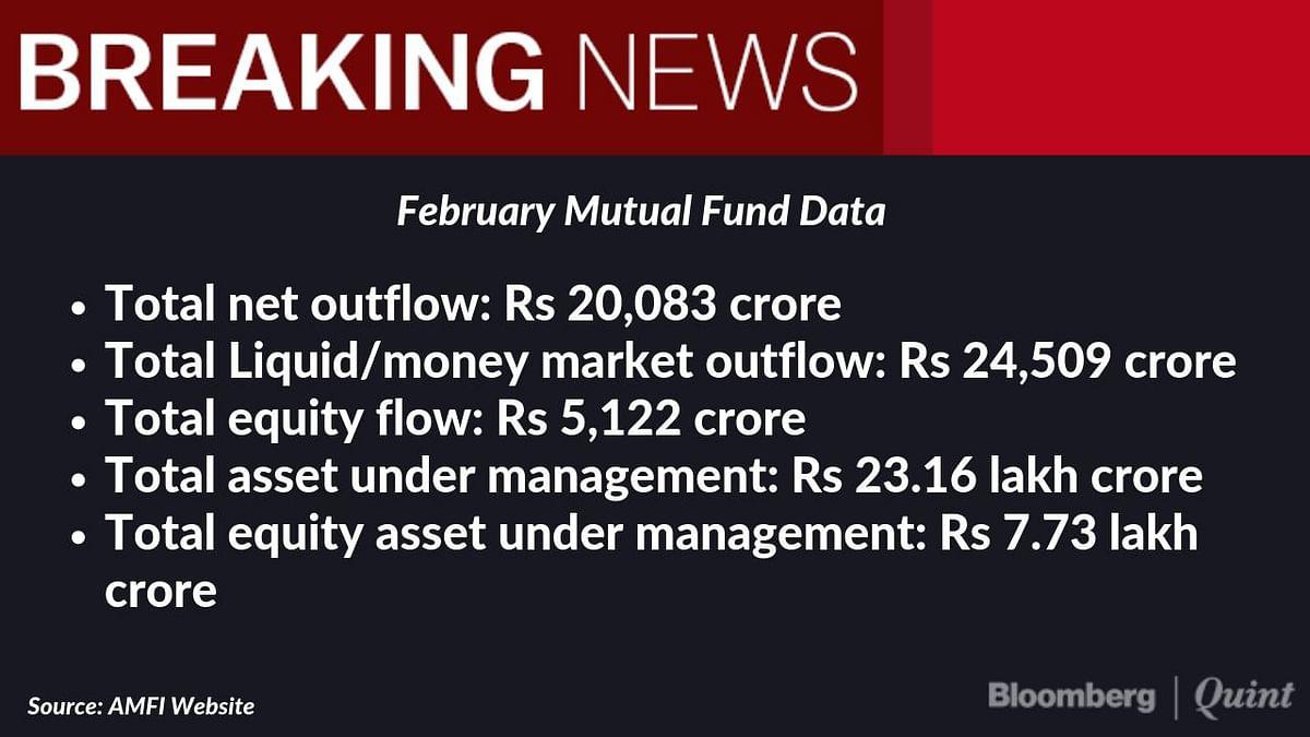 Sensex, Nifty Clock Longest Weekly Gains Since November