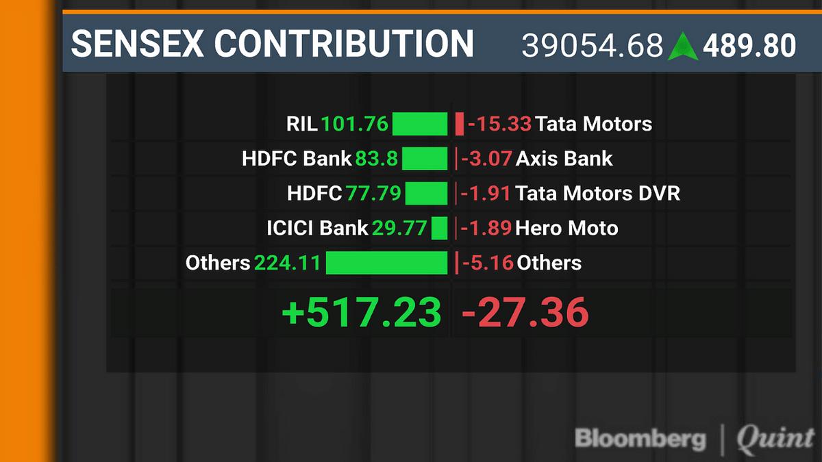 Sensex, Nifty Make A Strong Comeback After Three-Day Fall