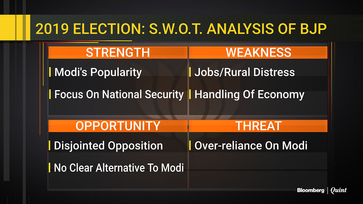 2019 Election: A S.W.O.T. Analysis