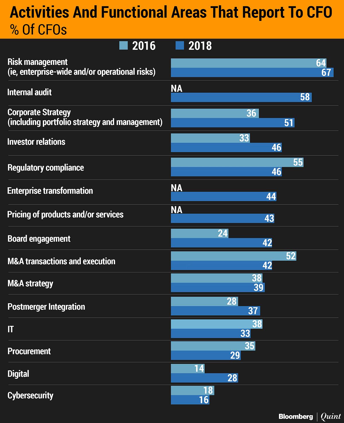 Source: McKinsey Global Survey