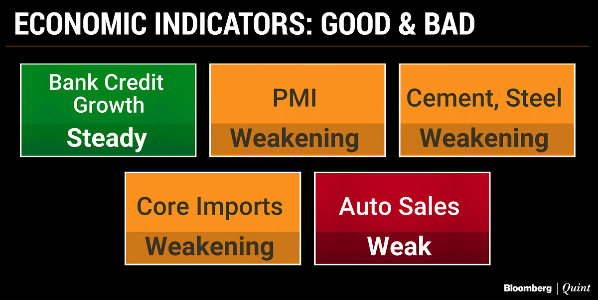 Monetary Policy Day Guide: Weak Growth, Benign Inflation Set the Stage For Another Rate Cut