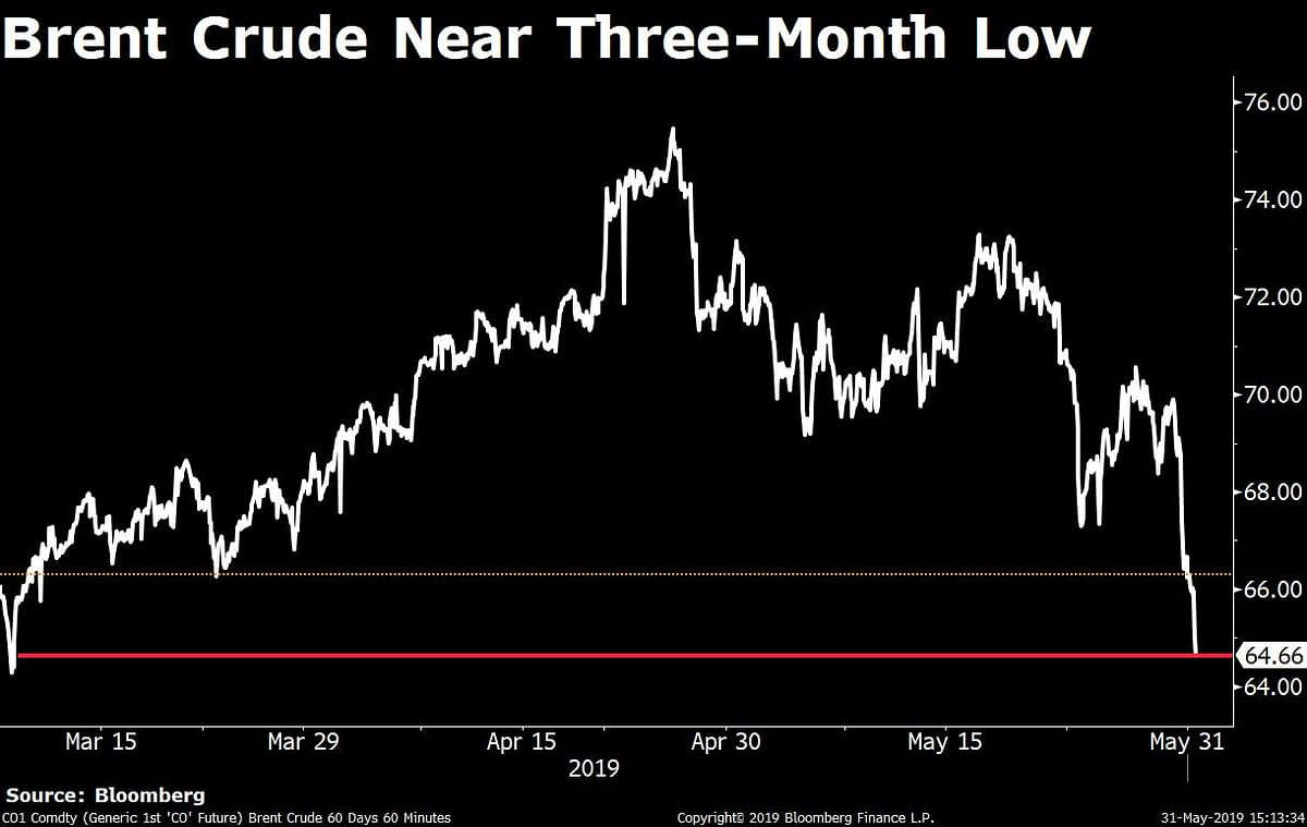 Sensex, Nifty Clock Longest Weekly Gaining Streak In Nearly Two Months