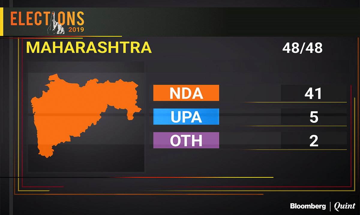 Election Results 2019: BJP's Victory In These States Guarantees Modi 2.0