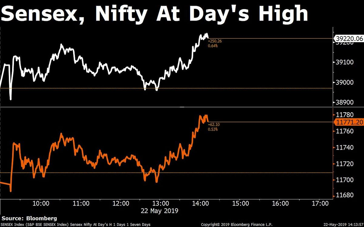 Sensex, Nifty End Volatile Session Higher Ahead Of Election Results